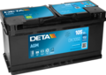 DETA-AGM-DK1050